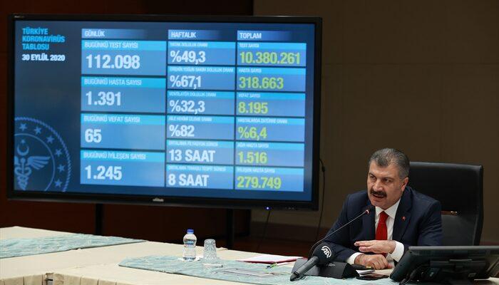 30 Eylül Türkiye koronavirüs tablosu! Bakan Koca son durumu açıkladı