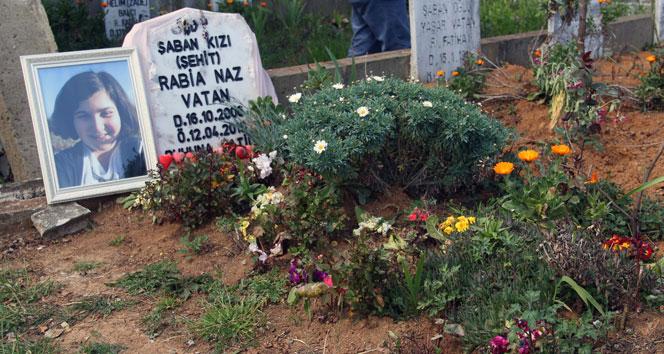 Rabia Naz Vatan Komisyonu Giresun'da olayla ilgili 14 kişiyi dinledi
