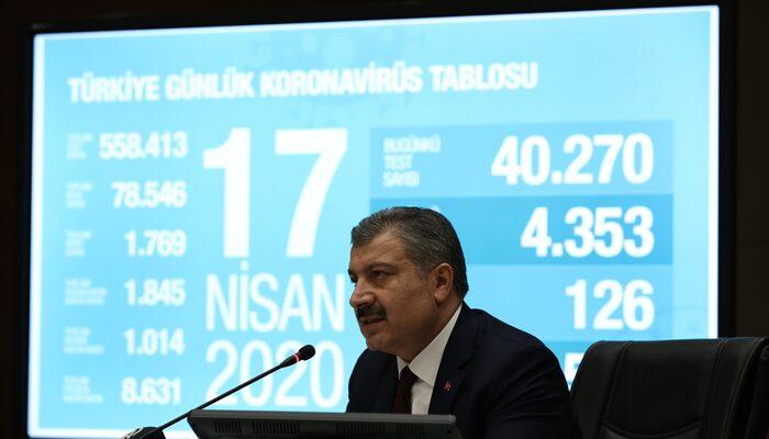 Sağlık Bakanı Fahrettin Koca'dan pik noktası açıklaması: Düşüşe geçebilir