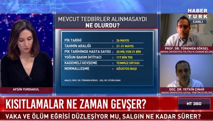Türkiye'deki koronavirüs salgınının seyrine ilişkin dikkat çeken analiz!
